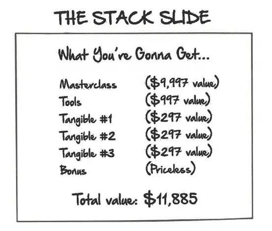 Value stacking pour présenter une offre
