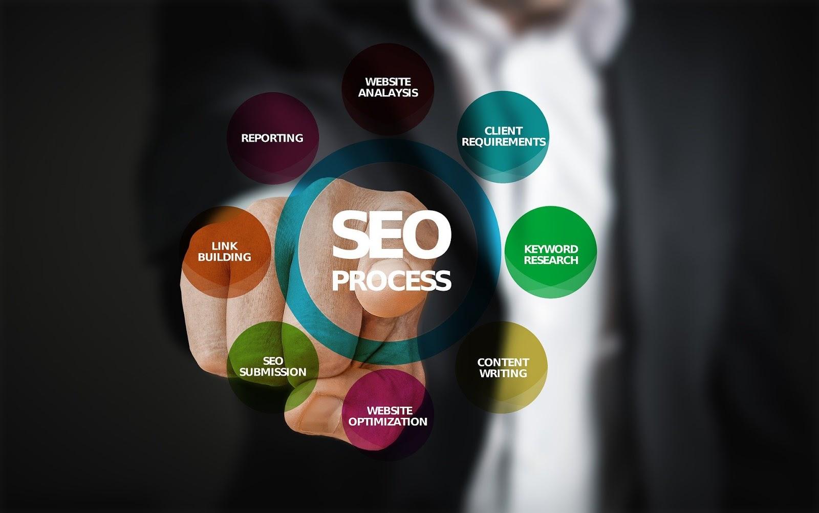 Les fondamentaux du SEO pour Augmenter le trafic sur votre site